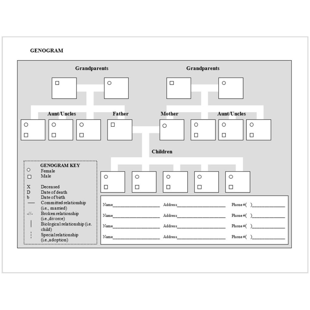 Extra Quality Free Template For Family Genogram In Family Genogram Template Word